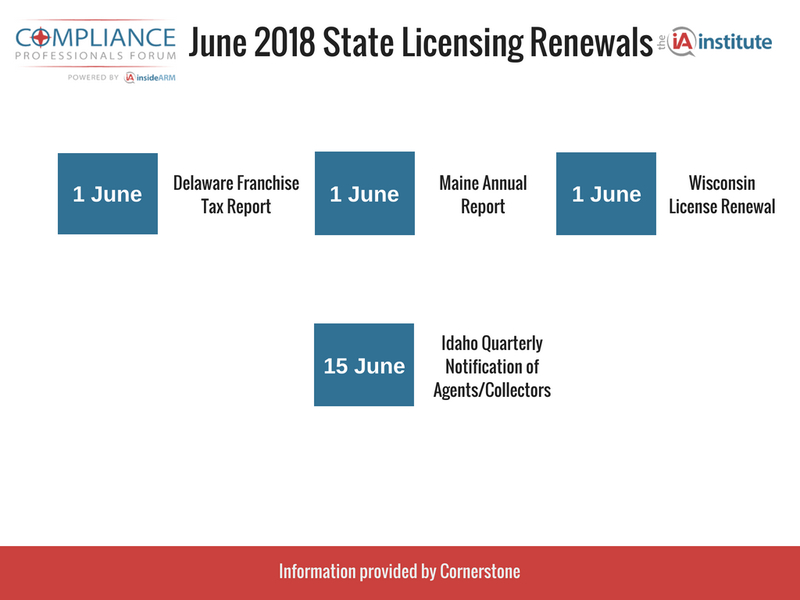 State Licensing Deadlines June 1 and 15