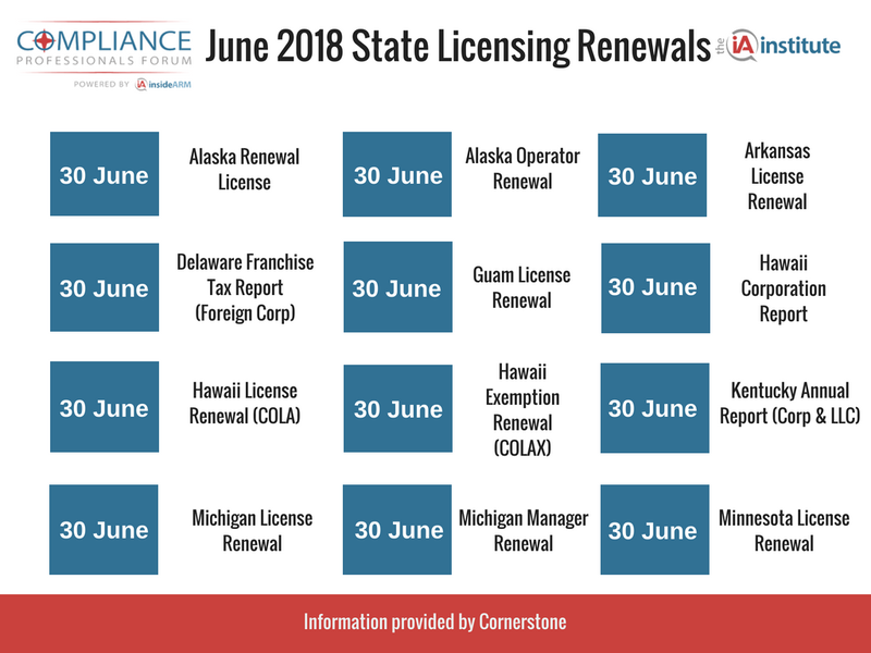 State Licensing Deadlines June 30 a