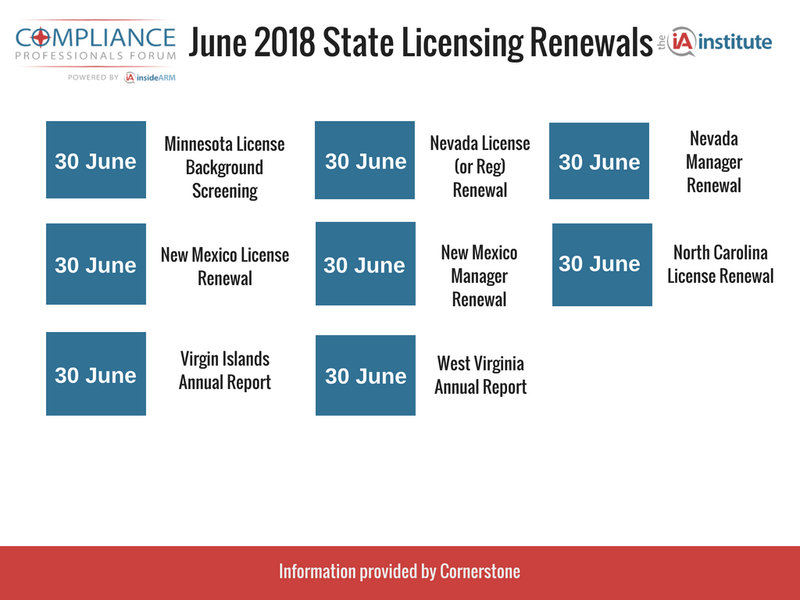 State Licensing Deadlines June 30 b