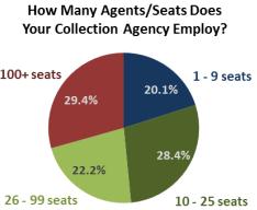 ARM-industry-survey-1