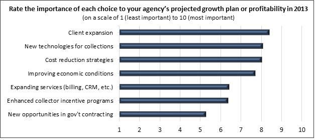 ARM-industry-survey-2