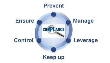 ComplianceSolution_Headers