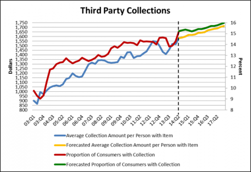 KGC-blog-third-party-collection-predictions
