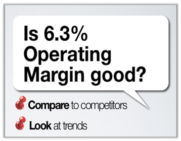Operating Margin can impact debt collection success