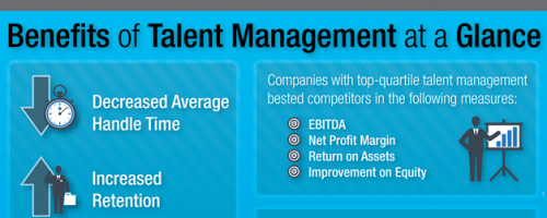 NCO-Talent-Management-Infographic-featured-thumb
