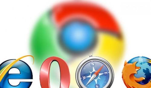 Stretchy Google Chrome