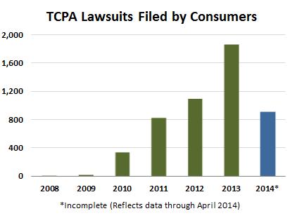 TCPA-suits-April2014