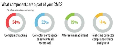 compliance-tech-survey-col-ult-post-1