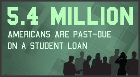Millions in student loan default