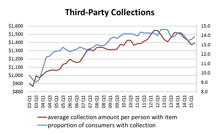 kgc-graph-third-party-collections