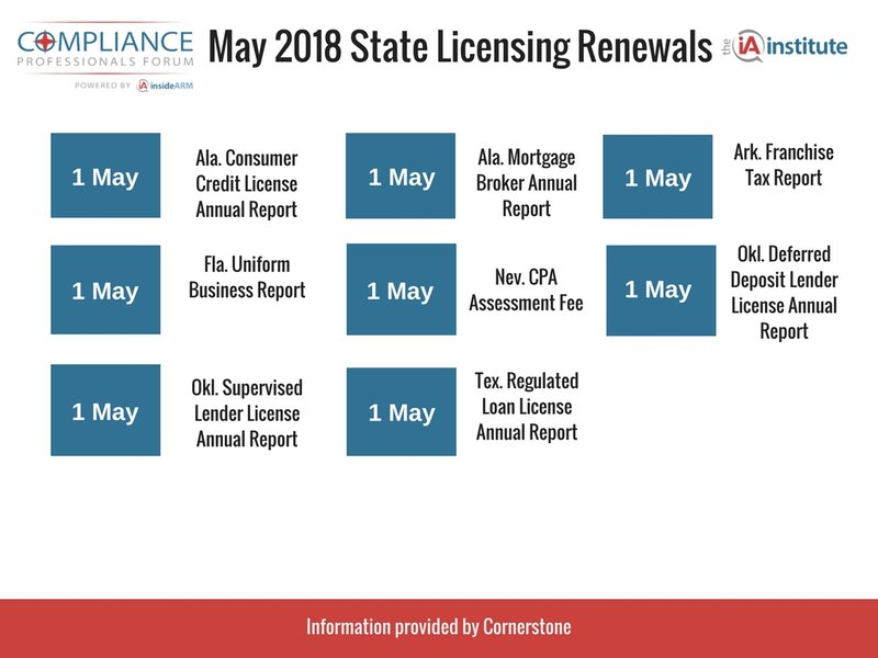 State Licensing Deadlines May 1